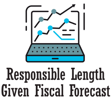 Responsible Length Given Fiscal Forecast
