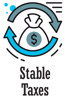 Stable Taxes